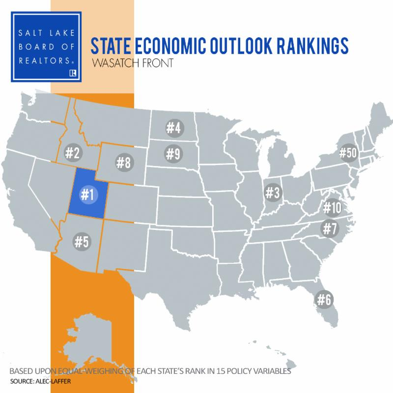 10-18-2018 State Rankings Economic Outlook